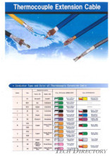 Thermocouple Extension Cable (JIS, IEC, ASTM, UL)