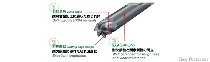 Ceramatic Solid Ceramic End Mill For Hrsa Materials